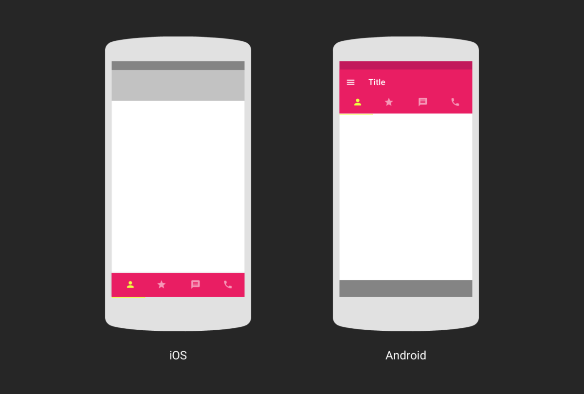 iOS и Android имеют разные принципы построение дизайна